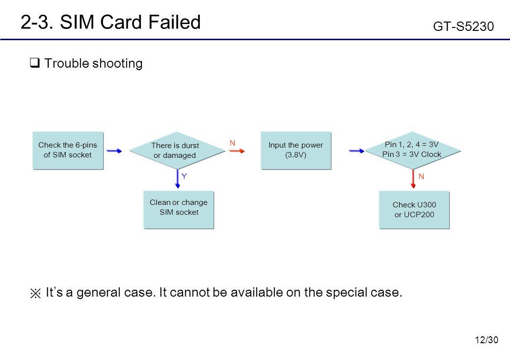 12/30 2-3. SIM Card Failed  Trouble shooting Pin 1, 2, 4 = 3V Pin 3 = 3V Clock Check the 6-pins of SIM socket Clean or change SIM socket Check U300 o