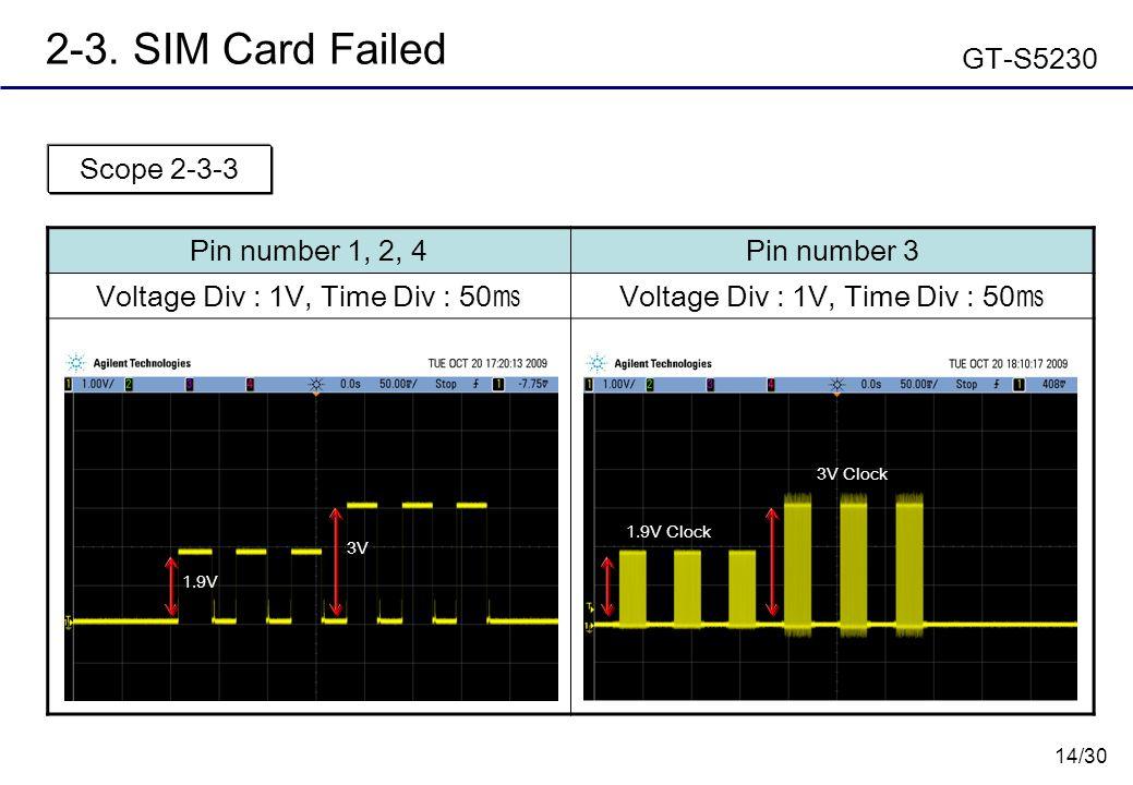 14/30 2-3. SIM Card Failed GT-S5230 Pin number 1, 2, 4Pin number 3 Voltage Div : 1V, Time Div : 50 ㎳ Scope 2-3-3 3V 1.9V 3V Clock 1.9V Clock