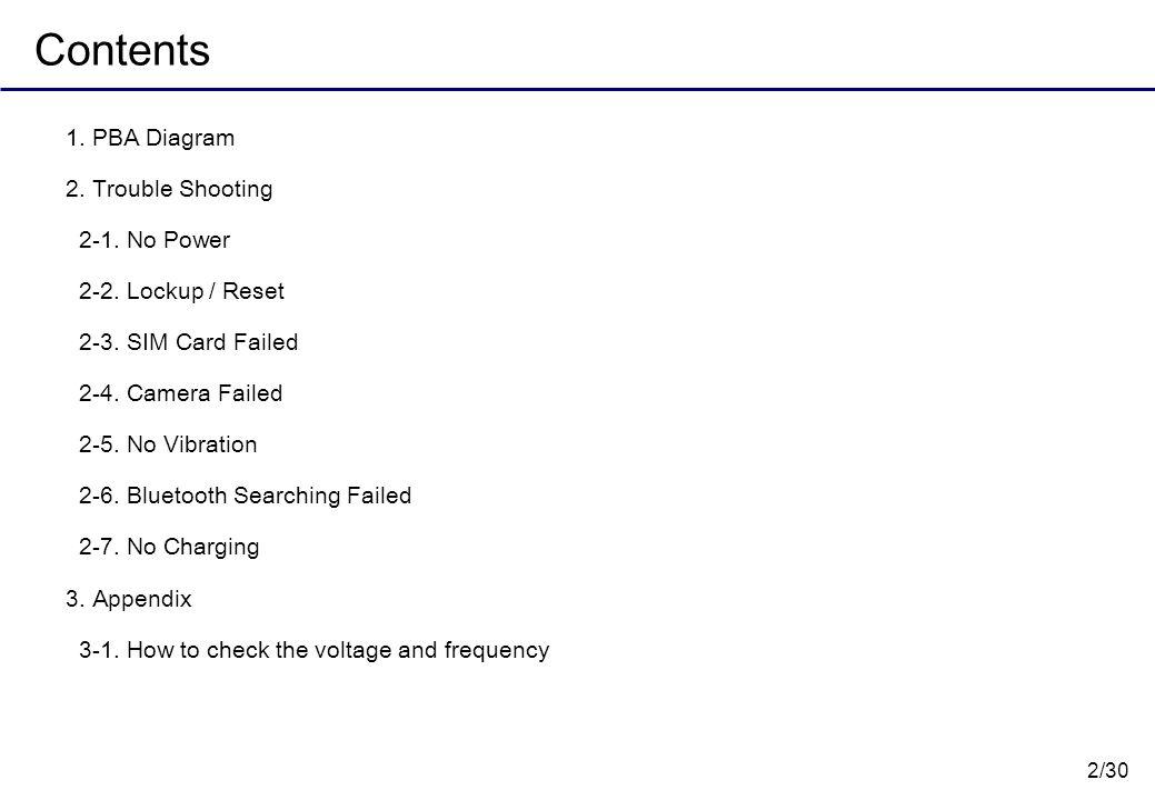 2/30 Contents 1. PBA Diagram 2. Trouble Shooting 2-1. No Power 2-2. Lockup / Reset 2-3. SIM Card Failed 2-4. Camera Failed 2-5. No Vibration 2-6. Blue