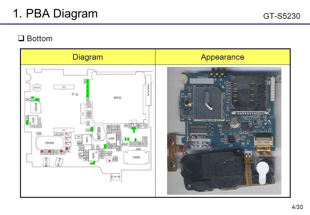 4/30 1. PBA Diagram  Bottom DiagramAppearance GT-S5230