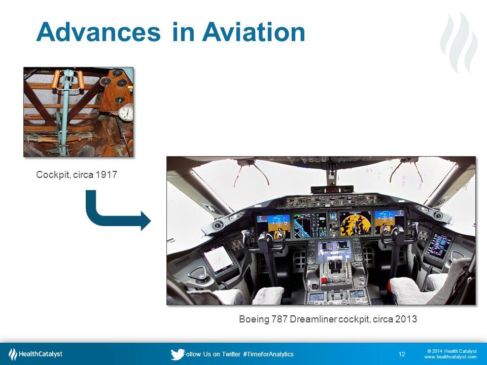 © 2014 Health Catalyst www.healthcatalyst.com Follow Us on Twitter #TimeforAnalytics Advances in Aviation 12 Cockpit, circa 1917 Boeing 787 Dreamliner cockpit, circa 2013
