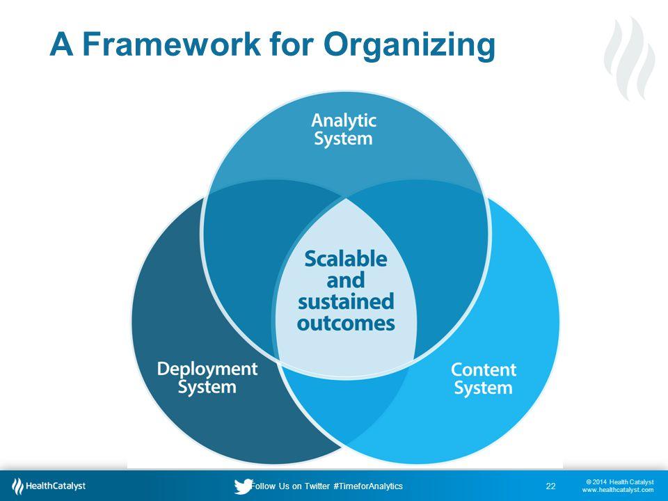 © 2014 Health Catalyst www.healthcatalyst.com Follow Us on Twitter #TimeforAnalytics A Framework for Organizing 22