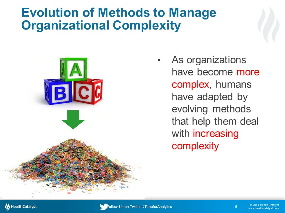 © 2014 Health Catalyst www.healthcatalyst.com Follow Us on Twitter #TimeforAnalytics Evolution of Methods to Manage Organizational Complexity As organizations have become more complex, humans have adapted by evolving methods that help them deal with increasing complexity 6