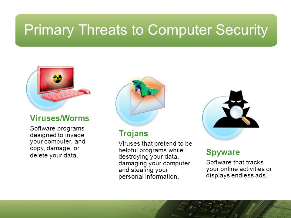 Viruses/Worms Software programs designed to invade your computer, and copy, damage, or delete your data. Trojans Viruses that pretend to be helpful pr