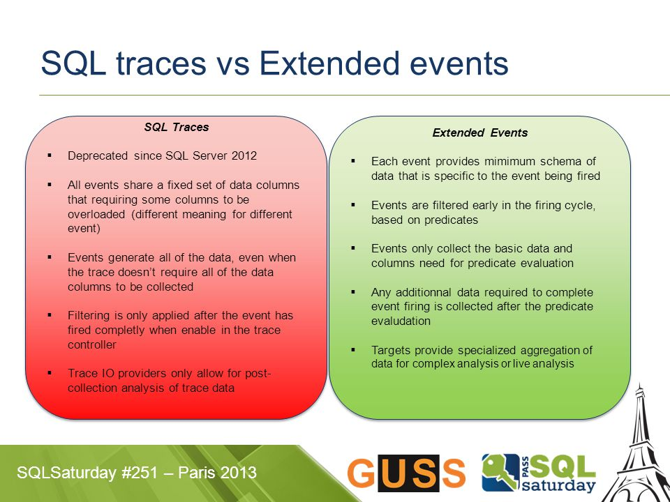 SQLSaturday #251 – Paris 2013 SQL traces vs Extended events SQL Traces  Deprecated since SQL Server 2012  All events share a fixed set of data colum