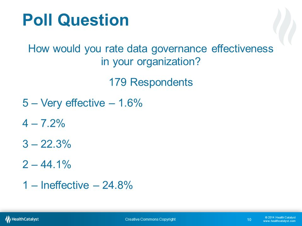 © 2014 Health Catalyst www.healthcatalyst.com Creative Commons Copyright Poll Question How would you rate data governance effectiveness in your organization.
