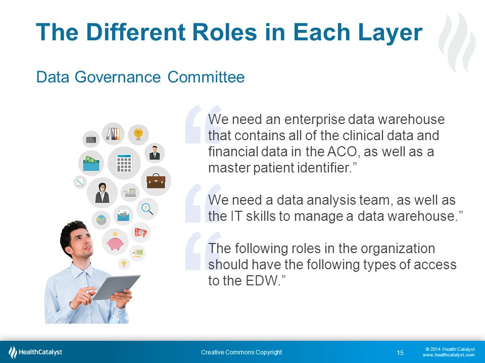 © 2014 Health Catalyst www.healthcatalyst.com Creative Commons Copyright The Different Roles in Each Layer Data Governance Committee We need an enterprise data warehouse that contains all of the clinical data and financial data in the ACO, as well as a master patient identifier. We need a data analysis team, as well as the IT skills to manage a data warehouse. The following roles in the organization should have the following types of access to the EDW. 15