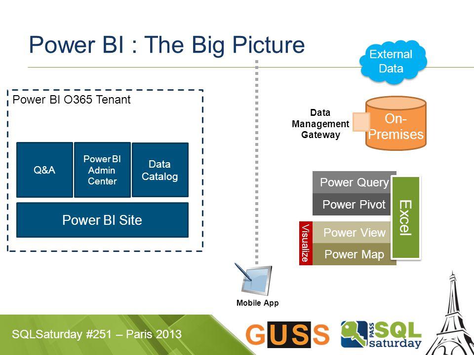 SQLSaturday #251 – Paris 2013 Power BI O365 Tenant Power BI : The Big Picture Power BI Admin Center Data Management Gateway On- Premises Data Catalog Power BI Site External Data Q&A Power Query Power View Power Map Power Pivot Visualize Excel Mobile App