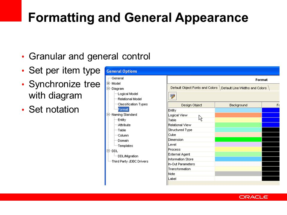 Formatting and General Appearance Granular and general control Set per item type Synchronize tree with diagram Set notation