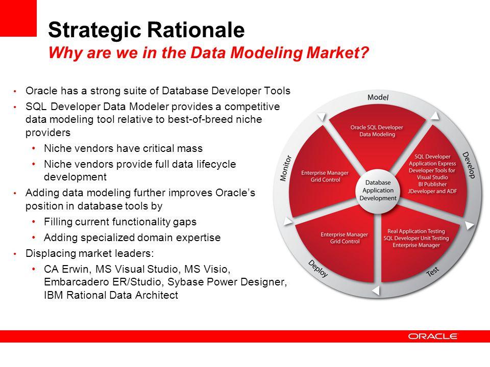 What is SQL Developer Data Modeler.