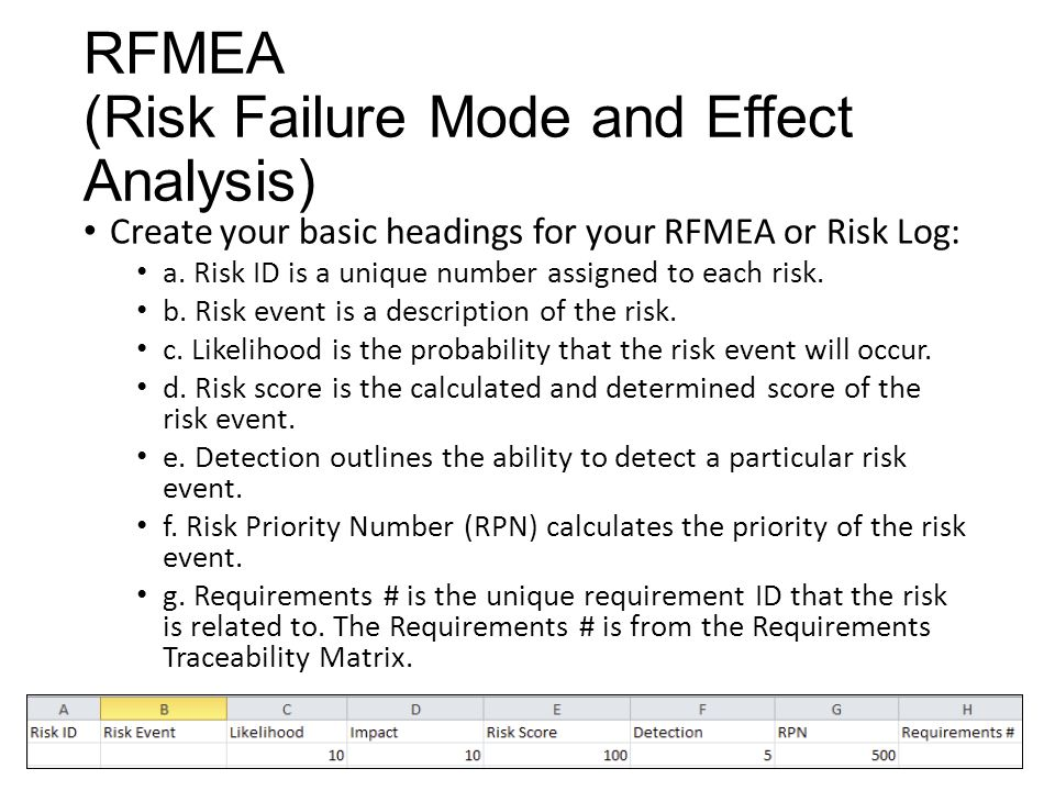 RFMEA (Risk Failure Mode and Effect Analysis) Create your basic headings for your RFMEA or Risk Log: a.