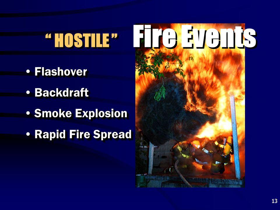 "13 "" HOSTILE "" Fire Events FlashoverFlashover BackdraftBackdraft Smoke ExplosionSmoke Explosion Rapid Fire SpreadRapid Fire Spread FlashoverFlashover"
