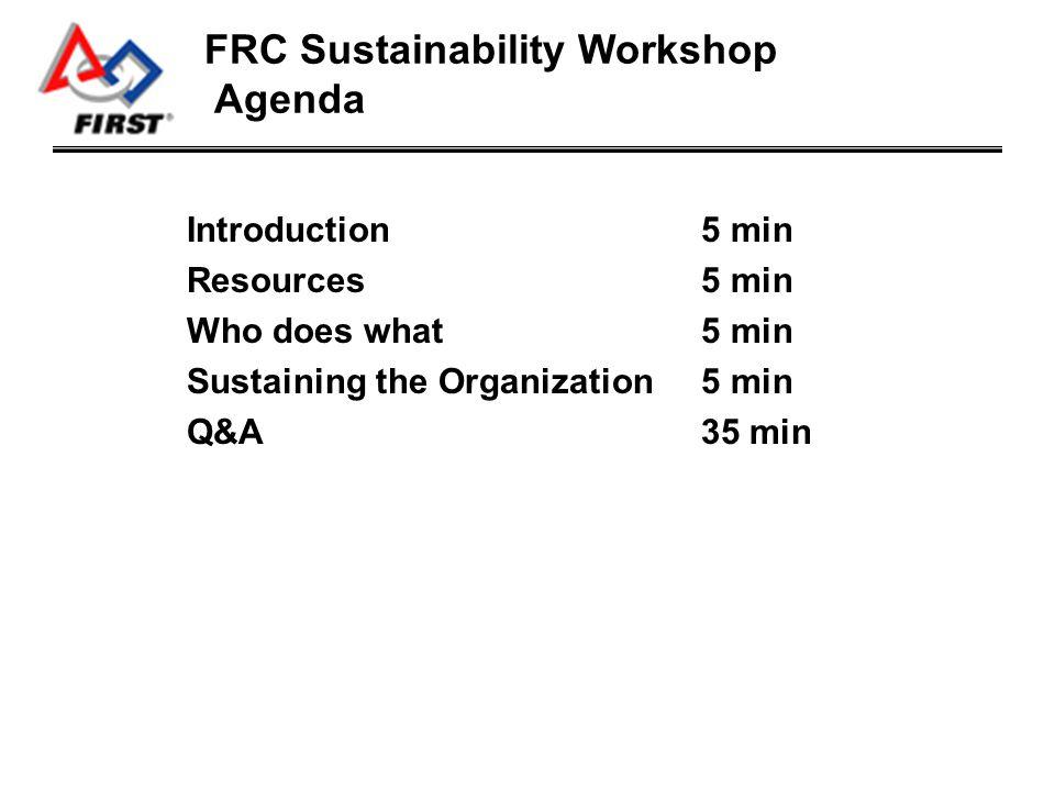 FRC Sustainability Workshop What is FRC Team Sustainability.