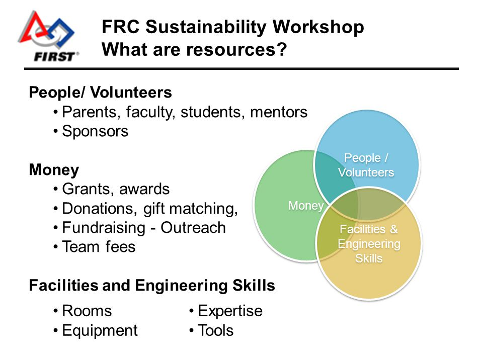 FRC Sustainability Workshop How to attract resources Use the force: Student Inspiralation Engage – That looks fun Inspire – I want to do that too Motivate – I can do that Confidence – I know how to do it Impact – I can show others