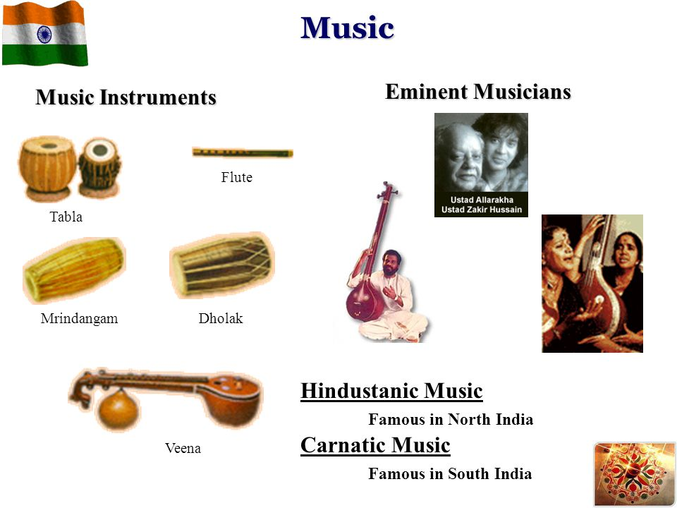 Music Hindustanic Music Famous in North India Carnatic Music Famous in South India Music Instruments Tabla MrindangamDholak Veena Flute Eminent Musici