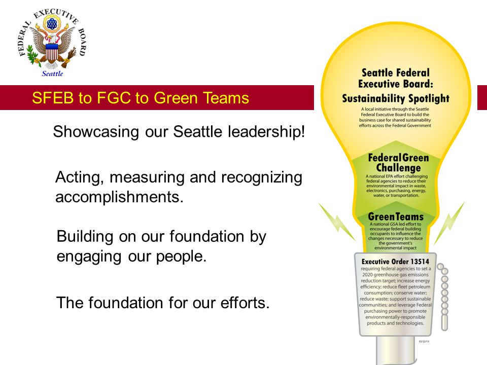 SFEB Sustainability Spotlight (12 members committed) o The SFEB sustainability Spotlight leverages and highlights work happening under the FGC, through the Green Teams or within the Seattle federal community to show our collective impacts..