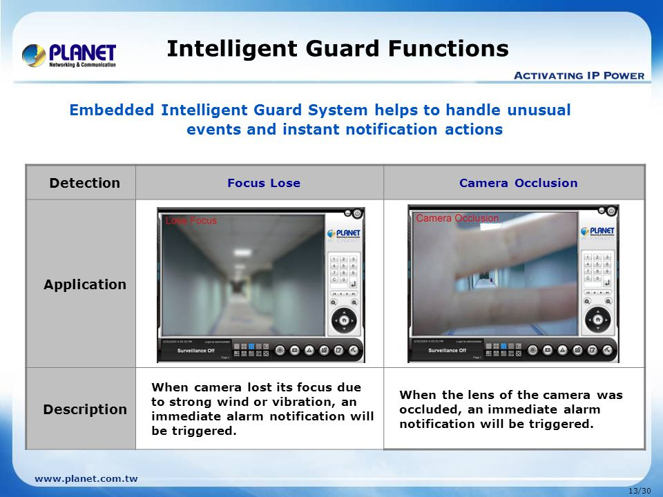 www.planet.com.tw 13/30 Intelligent Guard Functions Detection Focus LoseCamera Occlusion Application Description When camera lost its focus due to str