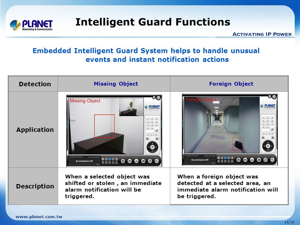 www.planet.com.tw 14/30 Intelligent Guard Functions Detection Missing ObjectForeign Object Application Description When a selected object was shifted