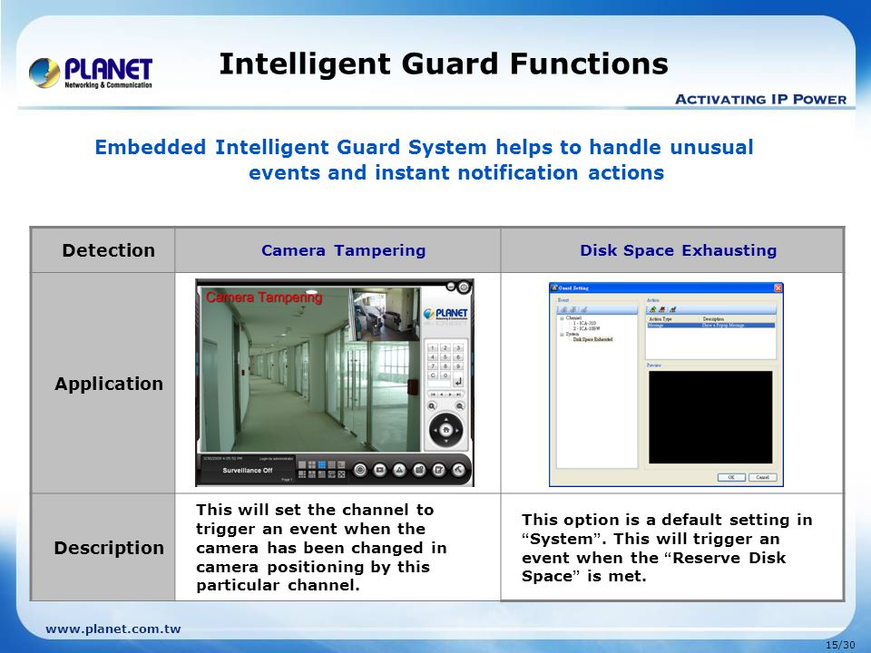 www.planet.com.tw 15/30 Intelligent Guard Functions Detection Camera TamperingDisk Space Exhausting Application Description This will set the channel