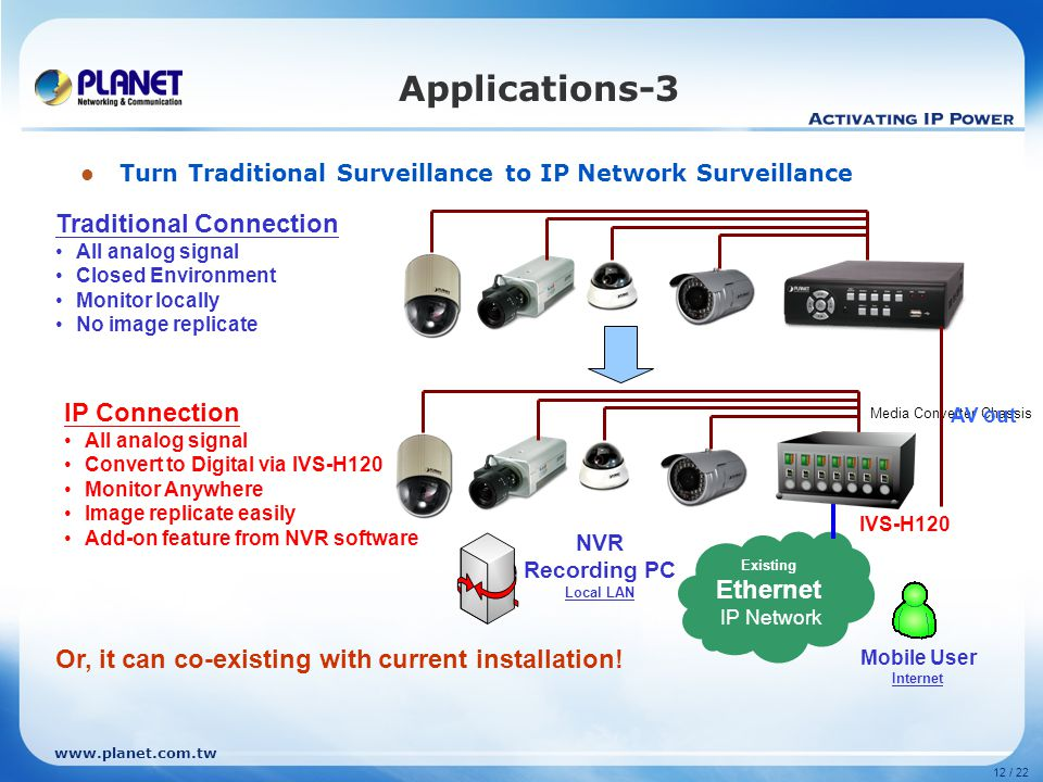 www.planet.com.tw 12 / 22 Applications-3 Turn Traditional Surveillance to IP Network Surveillance Traditional Connection All analog signal Closed Environment Monitor locally No image replicate Existing Ethernet IP Network Media Converter Chassis IVS-H120 IP Connection All analog signal Convert to Digital via IVS-H120 Monitor Anywhere Image replicate easily Add-on feature from NVR software Mobile User Internet NVR Recording PC Local LAN Or, it can co-existing with current installation.