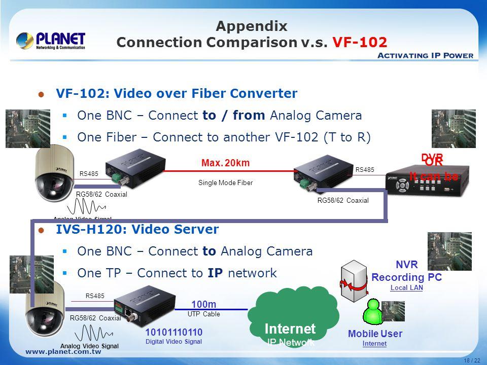 www.planet.com.tw 18 / 22 Appendix Connection Comparison v.s.