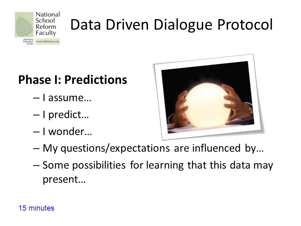 Data Driven Dialogue Protocol Phase I: Predictions – I assume… – I predict… – I wonder… – My questions/expectations are influenced by… – Some possibilities for learning that this data may present… 15 minutes