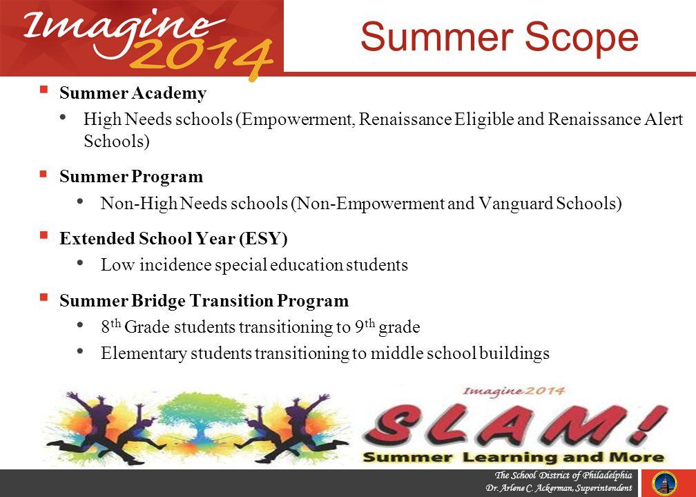 The School District of Philadelphia Dr. Arlene C.