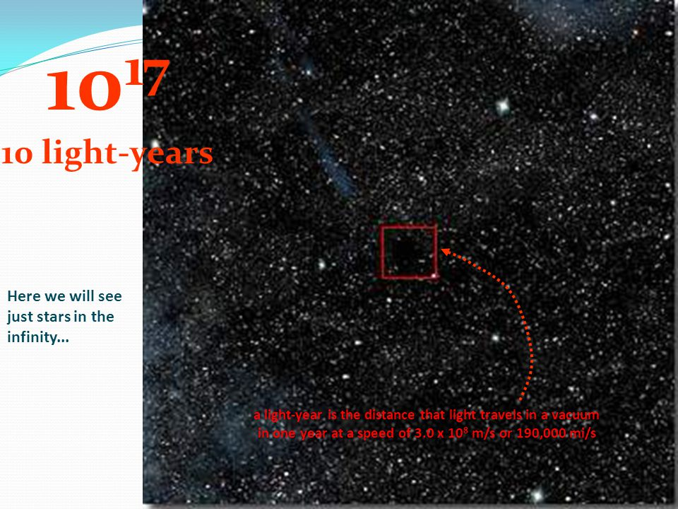Here we will see just stars in the infinity... 10 17 10 light-years a light-year is the distance that light travels in a vacuum in one year at a speed