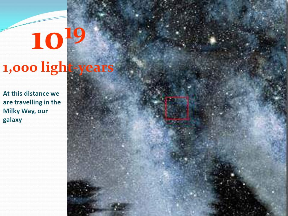 10 19 1,000 light-years At this distance we are travelling in the Milky Way, our galaxy