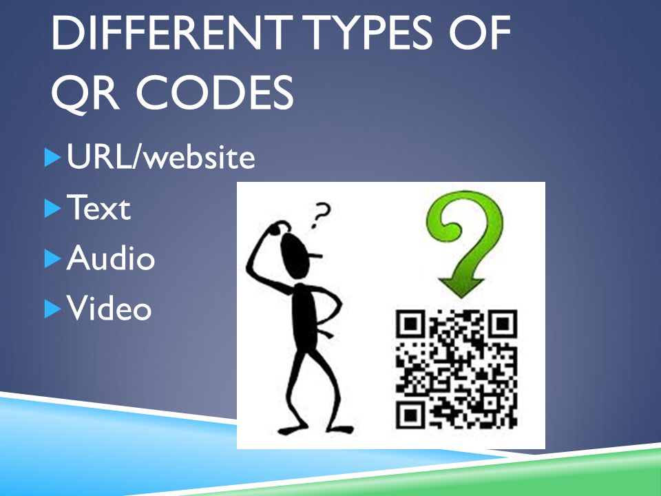 DIFFERENT TYPES OF QR CODES  URL/website  Text  Audio  Video