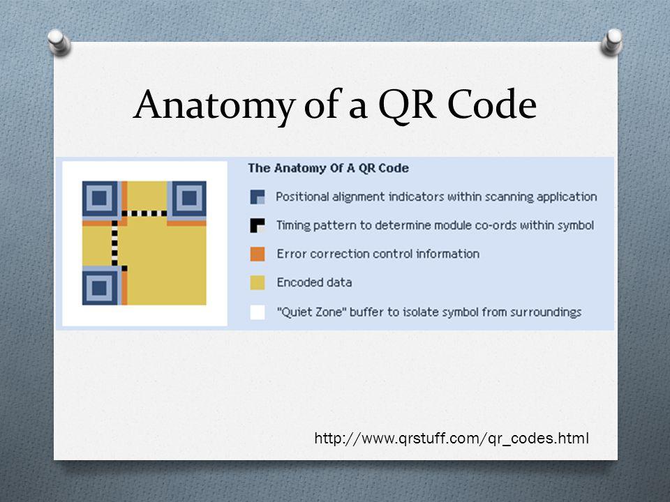 Anatomy of a QR Code http://www.qrstuff.com/qr_codes.html