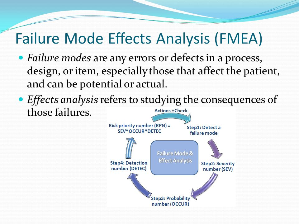 Failure Mode Effects Analysis (FMEA) Failure modes are any errors or defects in a process, design, or item, especially those that affect the patient,