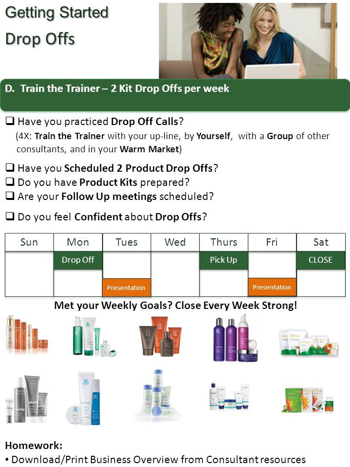 D. Train the Trainer – 2 Kit Drop Offs per week Getting Started Drop Offs  Have you practiced Drop Off Calls? (4X: Train the Trainer with your up-lin