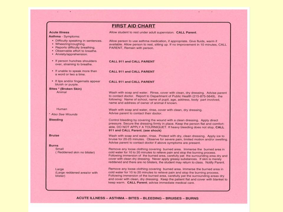 POISON CONTROL CENTER 1-800-222-1222