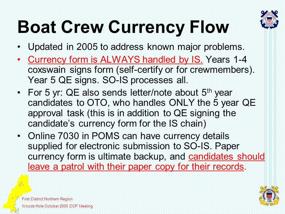 First District Northern Region Woods Hole October 2005 DCP Meeting Boat Crew Currency Flow Updated in 2005 to address known major problems.