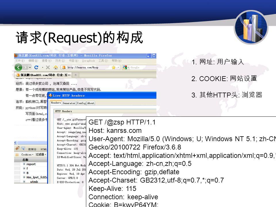 请求 (Request) 的构成 1. 网址 : 用户输入 2. COOKIE: 网站设置 3.