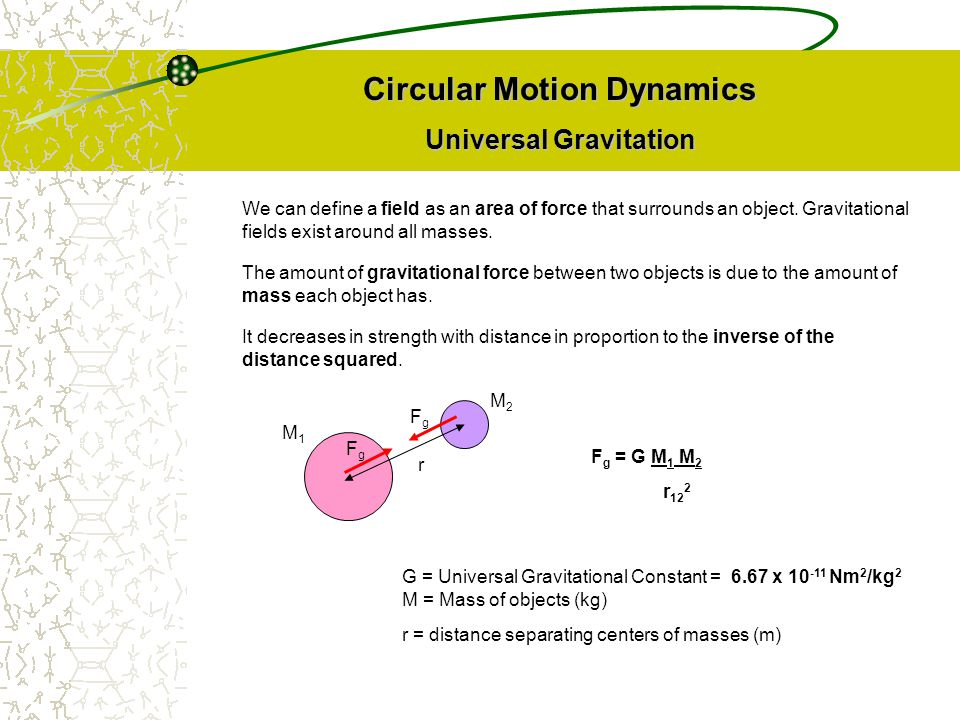 Circular Motion Dynamics Universal Gravitation The amount of gravitational force between two objects is due to the amount of mass each object has. We