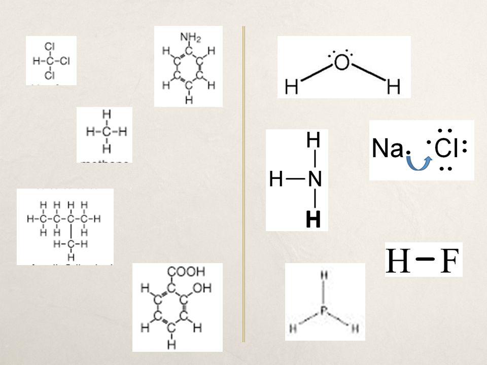 Cyanide is an organic compound. 1. True 2. False
