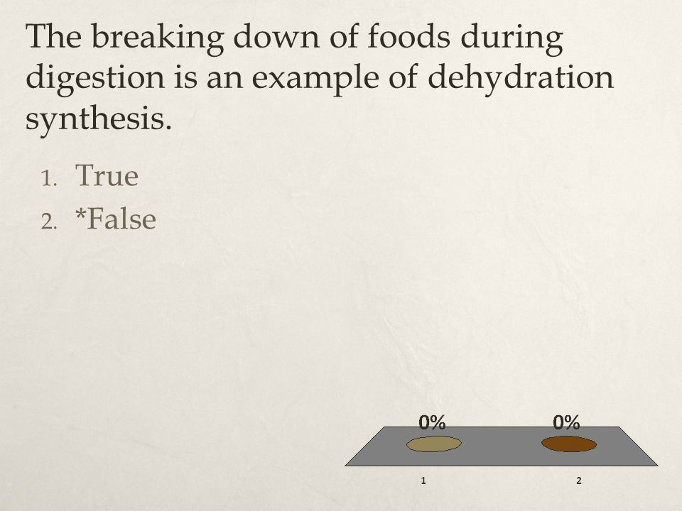 The breaking down of foods during digestion is an example of dehydration synthesis. 1. True 2. *False