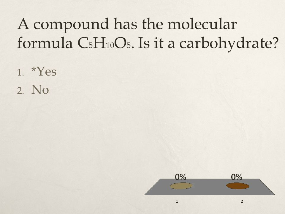 A compound has the molecular formula C 5 H 10 O 5. Is it a carbohydrate? 1. *Yes 2. No