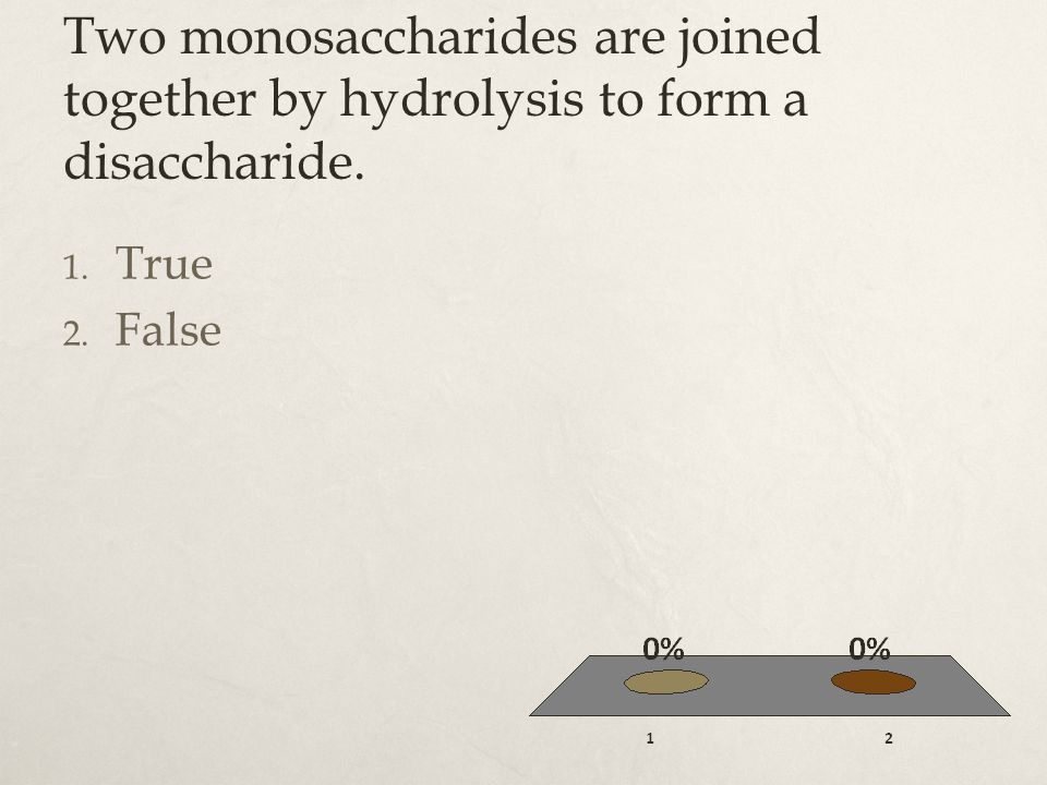 Two monosaccharides are joined together by hydrolysis to form a disaccharide. 1. True 2. False