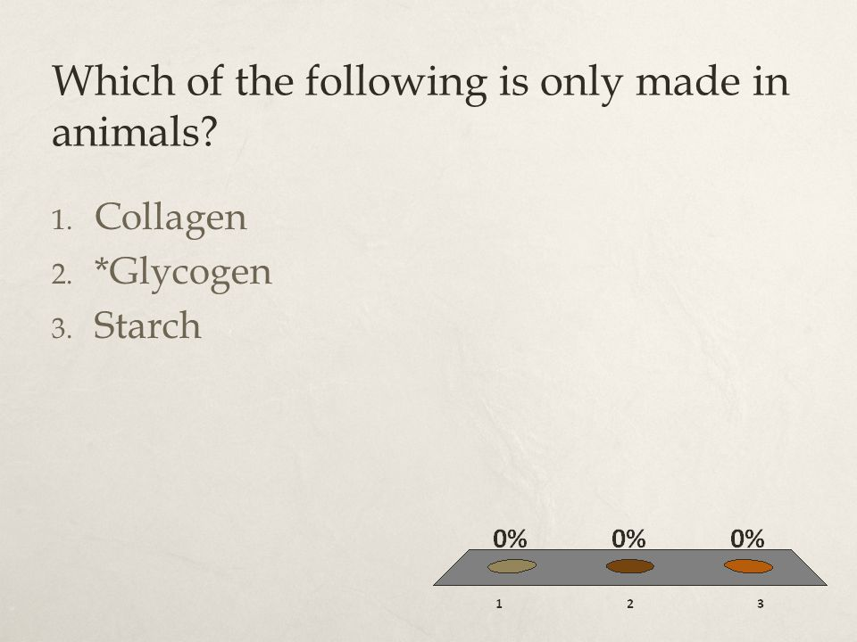 Which of the following is only made in animals? 1. Collagen 2. *Glycogen 3. Starch