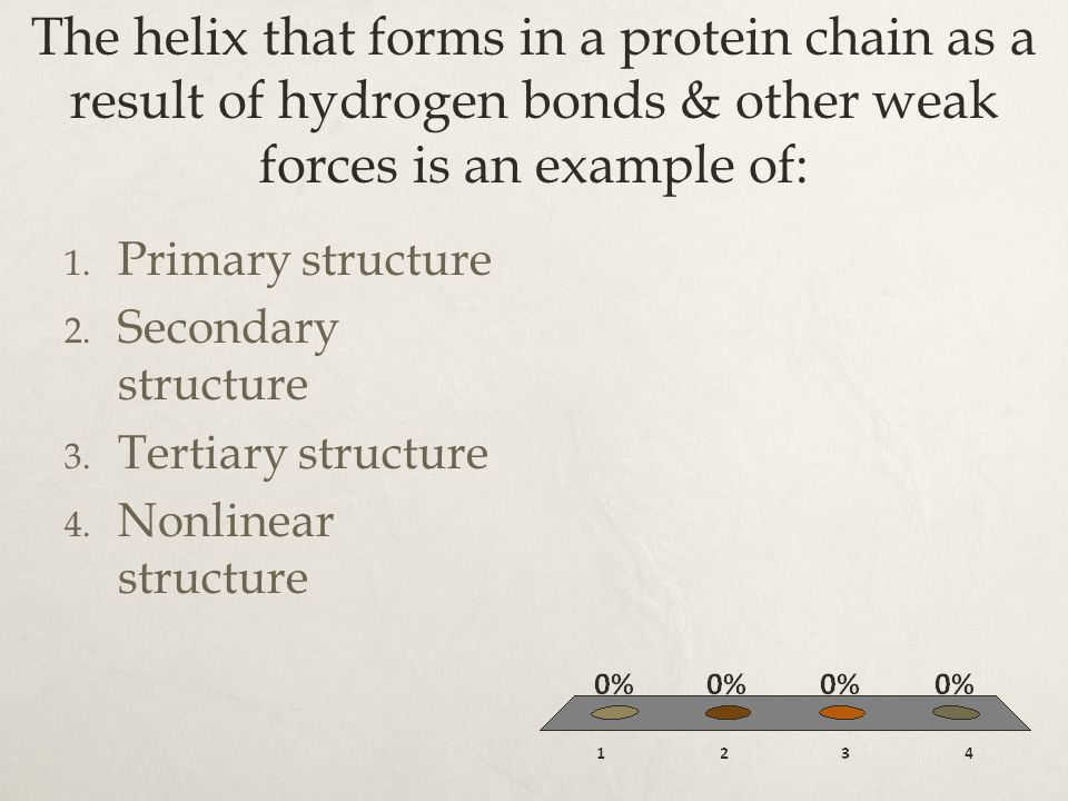 The helix that forms in a protein chain as a result of hydrogen bonds & other weak forces is an example of: 1. Primary structure 2. Secondary structur
