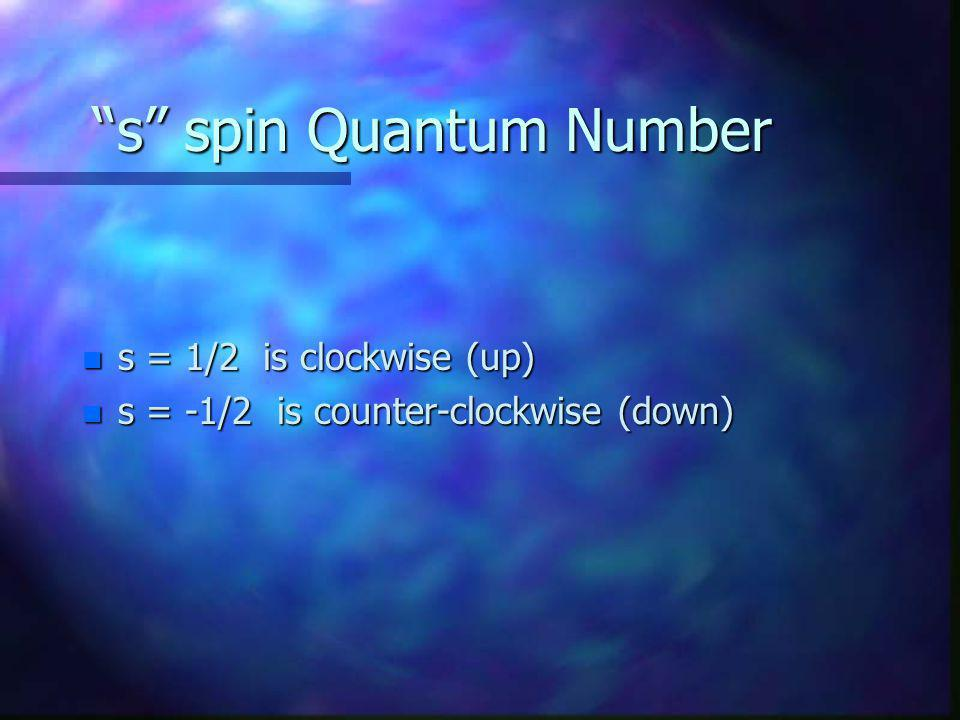 m Quantum Number n Determines the orientation in space (which orbital is being filled)
