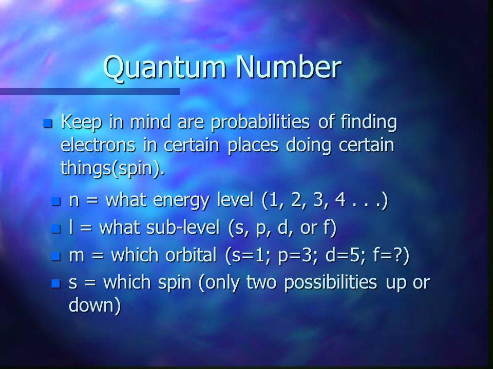 s spin Quantum Number n s = 1/2 is clockwise (up) n s = -1/2 is counter-clockwise (down)