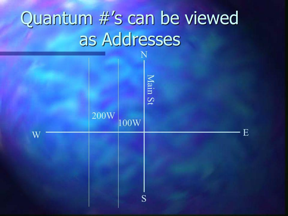 Quantum #'s can be viewed as Addresses n Each town has two mains streets, one running north-south and the other running east-west N S W E n They are numbered according to how far they are from the intersection of these two streets.