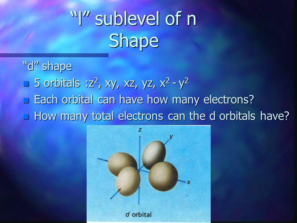 l sublevel of n Shape n p sublevel is barbell shaped n three orbitals: px, py, pz