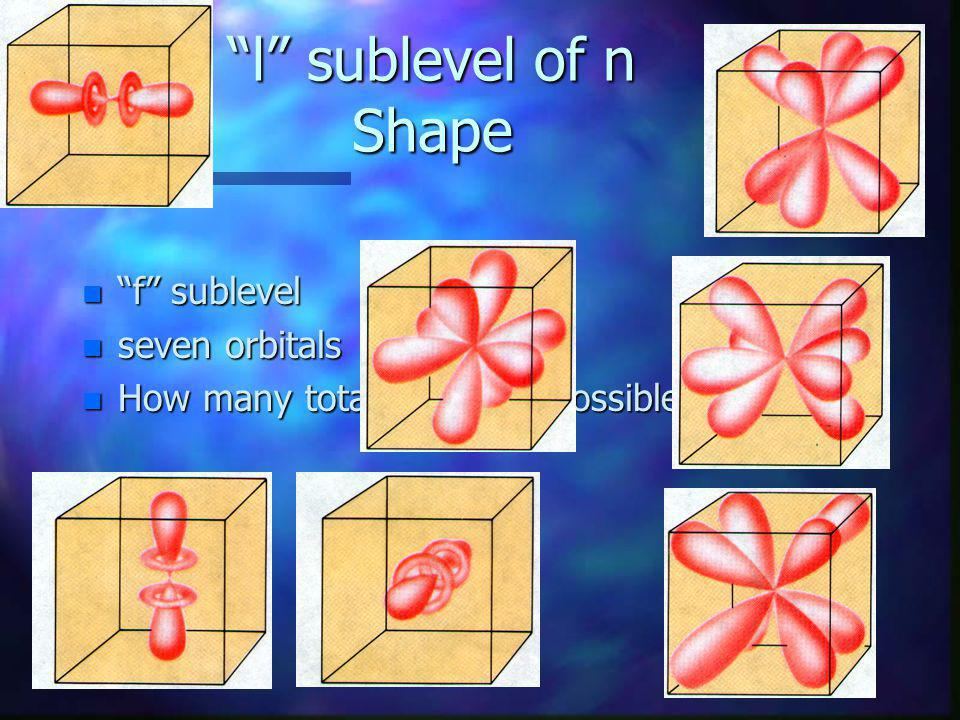 l sublevel of n Shape d shape n 5 orbitals :z 2, xy, xz, yz, x 2 - y 2 n Each orbital can have how many electrons.