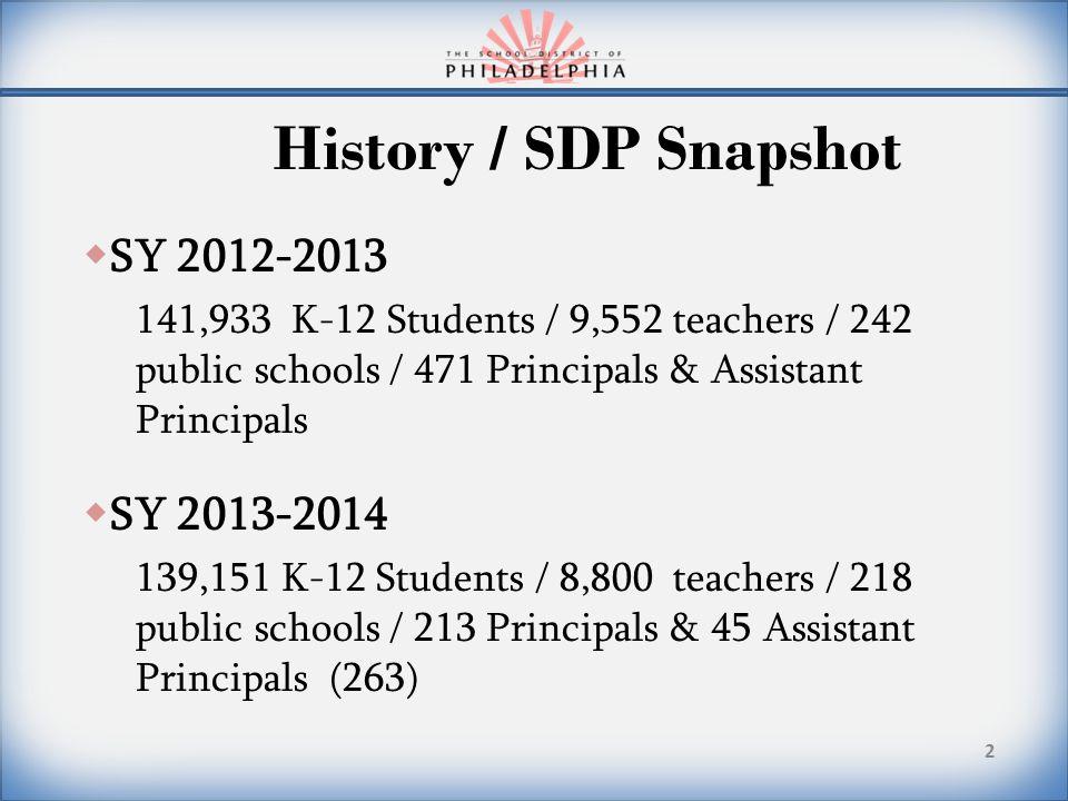 History / SDP Snapshot  SY 2012-2013 141,933 K-12 Students / 9,552 teachers / 242 public schools / 471 Principals & Assistant Principals  SY 2013-2014 139,151 K-12 Students / 8,800 teachers / 218 public schools / 213 Principals & 45 Assistant Principals (263) 2