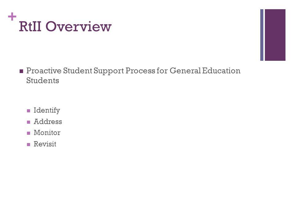 + Unaddressed Students List